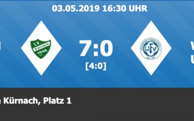 Spielbericht U11/1: SV Kürnach – Würzburger FV 7:0